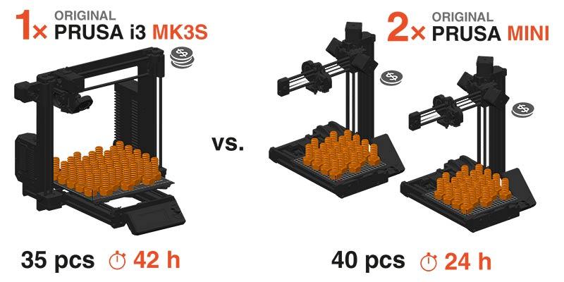 prusa mini brži je 2x od mk3s 3d štampač podgorica 3d platforma